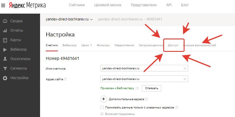 "Вкладка ""Доступ"" в Яндекс Метрике"