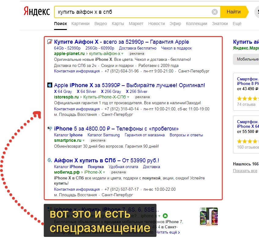 спецразмещение в Яндекс Директ